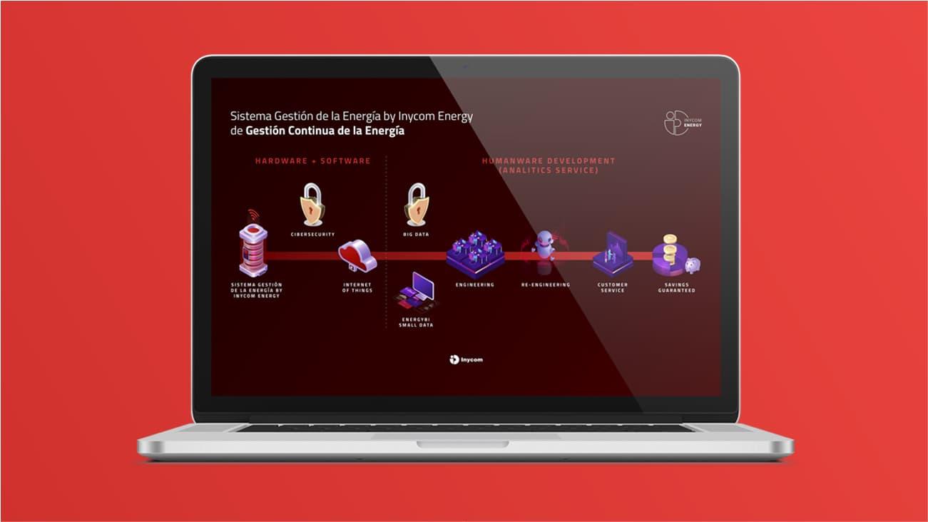 Servicios de Diseño Gráfico - Infografías